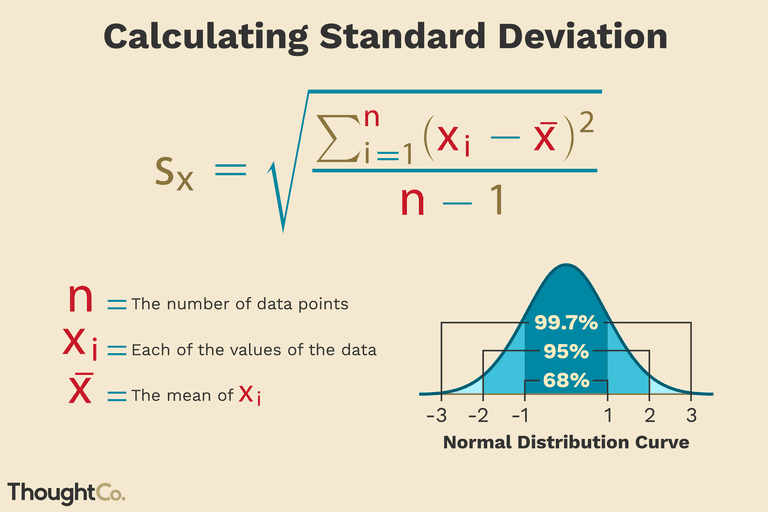 Mathematics Function Examples