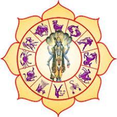 Website design for astrology website