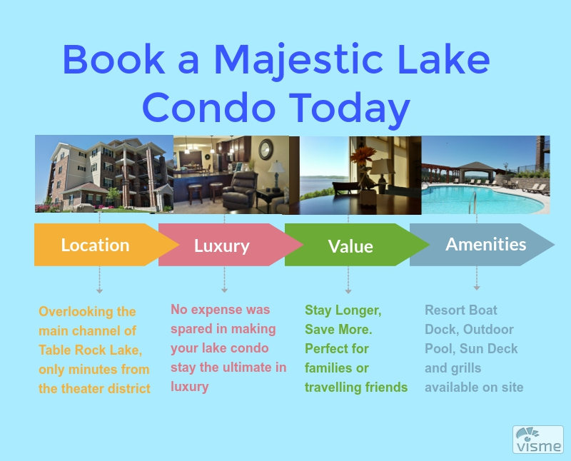 Amazing Branson Lake Condos The Majestic At Table Rock Lake Beutiful Home Inspiration Ommitmahrainfo