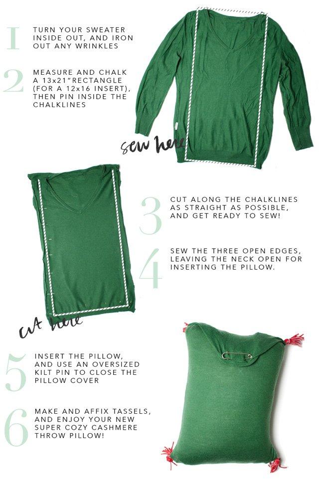 DIY Cashmere Sweater Pillows