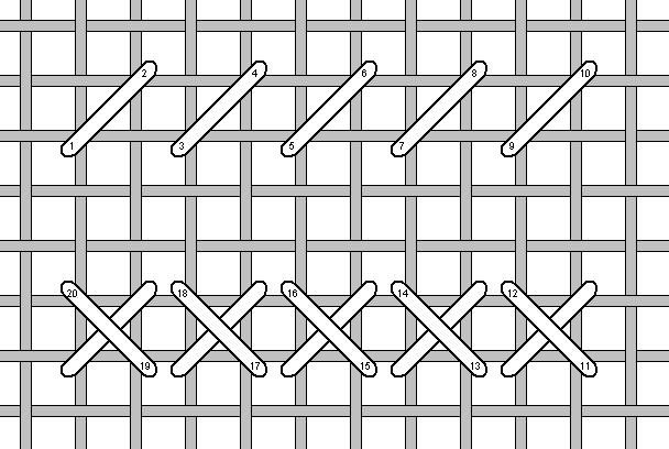 cross over diagram