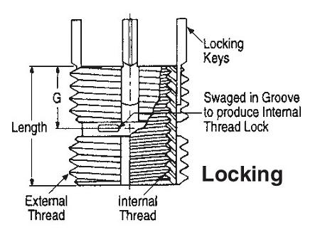 Key Locking Thread Inserts: 3/4-16, Heavy Duty, Internal
