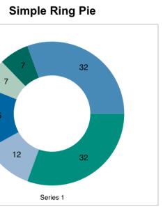Ring pie chart also three  graphics corporate solutions consumer rh threedgraphics