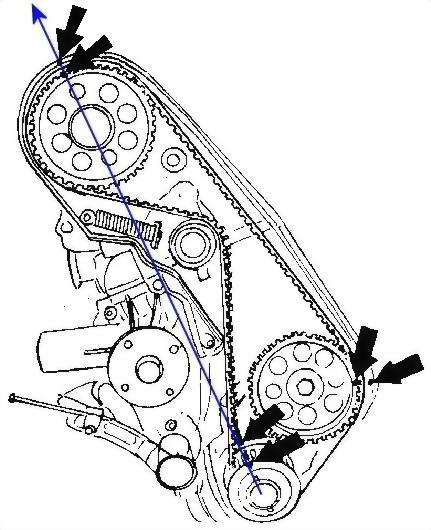 B19-23 koneen jakohihnan vaihto ja jakomerkit