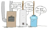 What You Need to Know About the High Efficiency Furnace ...