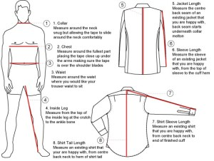 Consultation & Measurements  MadeToMeasure Tailoring