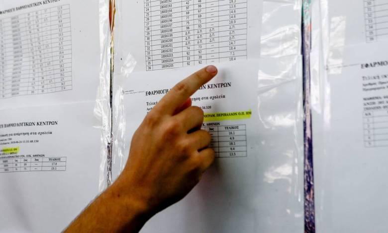 Πανελλαδικές: Μεγάλο ποσοστό των υποψηφίων κάτω απο τη βάση