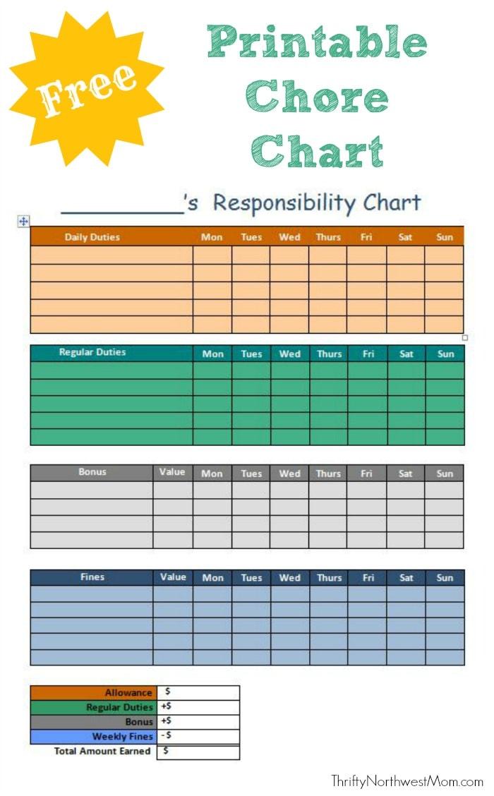 chore charts template