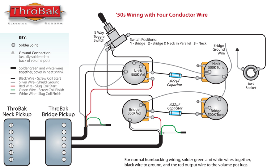 gibson humbucker pickup wiring diagram
