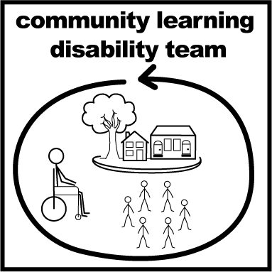Journal Of Learning Disabilities Pdf