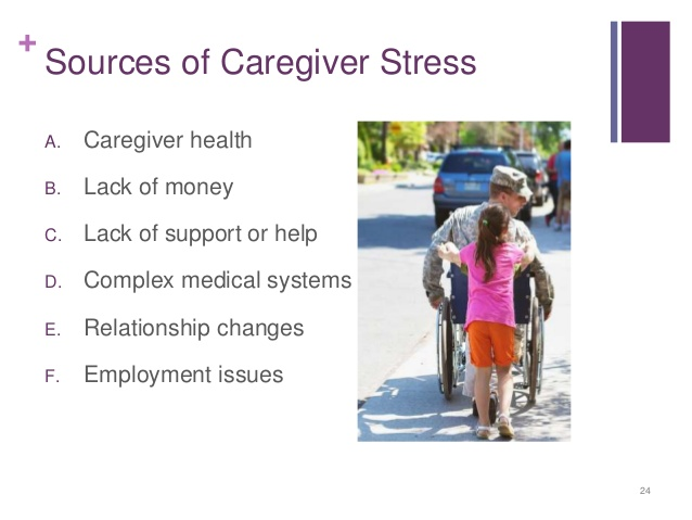 test-your-caregiver-iq-20-638