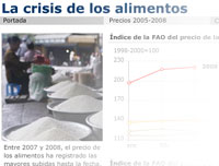 Informe multimedia de El Mundo sobre la crisis alimentaria