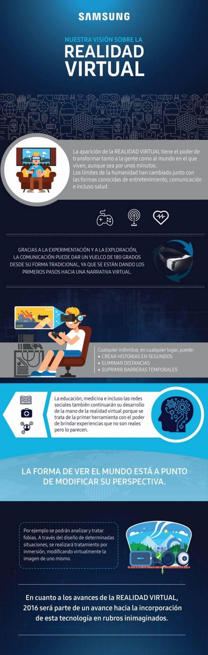 infografia-realidad-virtual