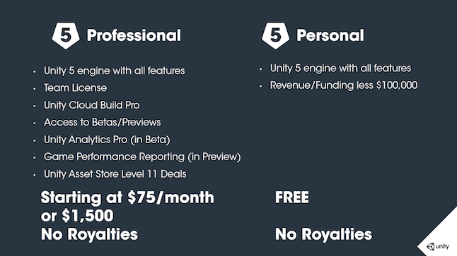 Unity 5 pricing