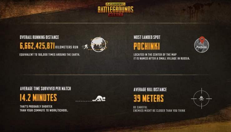 PUBG Mobile - infographic