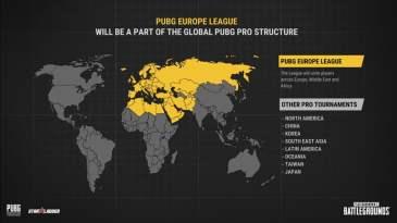 PUBG Europe League