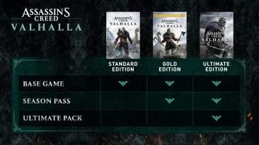 Assassin's Creed Valhalla - Editions