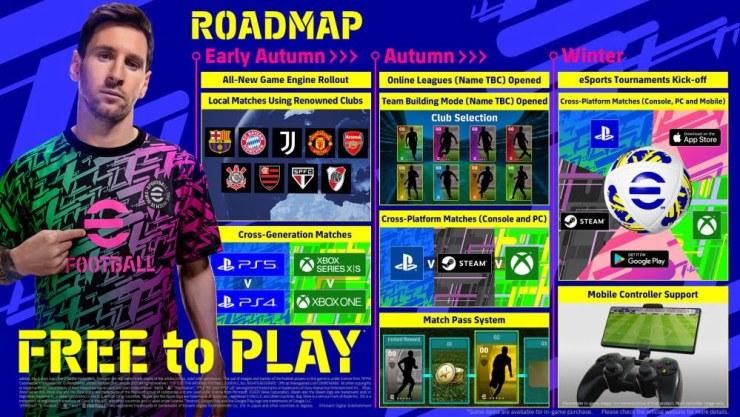 Konami eFootball roadmap