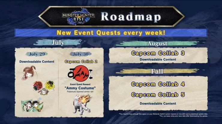 Monster Hunter Rise Road Map