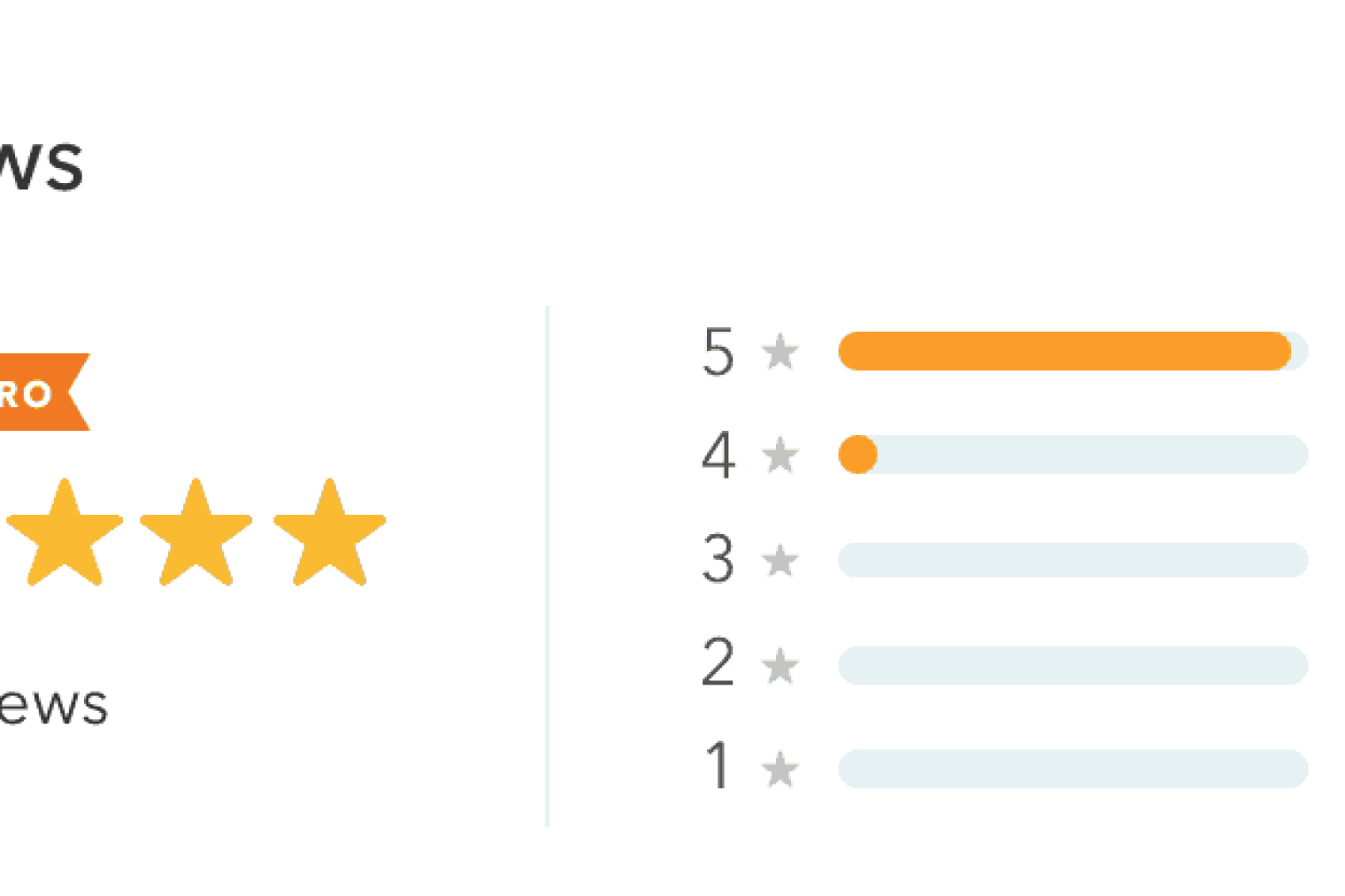 Reviews on your Thumbtack profile