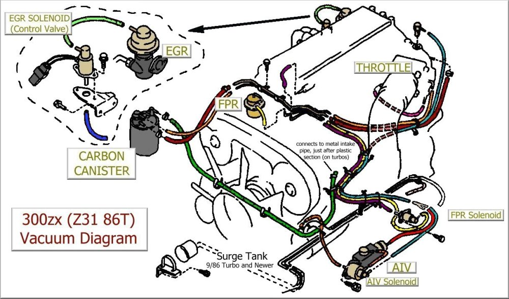 medium resolution of 1990 nissan 300zx engine diagram wiring diagram mega