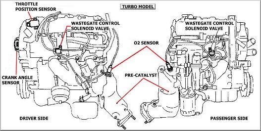 nissan micra engine bay diagram