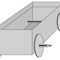 Wheel And Axle Diagram Baldor 5hp 3 Phase Motor Wiring Simple Schematic Thunderbolt Kids Tie Rod Making A Trailer With Wheels Axles