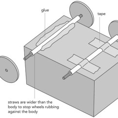Wheel And Axle Diagram Audio Connector Wiring Thunderbolt Kids Two Ways To Fix The Bearing Onto Body