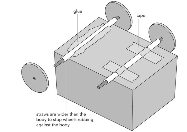 wheel and axle diagram 4 stroke dirt bike engine thunderbolt kids two ways to fix the bearing onto body