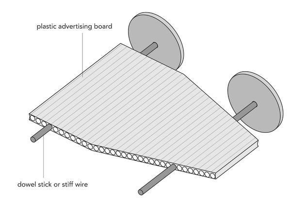 wheel and axle diagram ge profile refrigerator parts thunderbolt kids