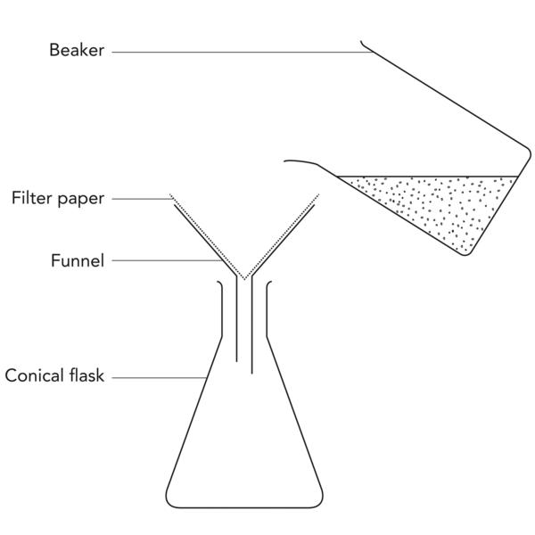 Filtering: Filtering A Mixture