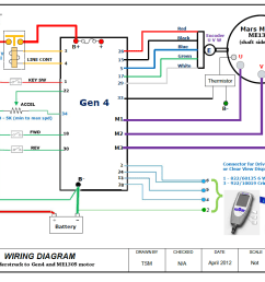 curtis controller wiring diagram 32 wiring diagram images wiring diagrams creativeand co fisher plow wiring harness [ 1075 x 812 Pixel ]