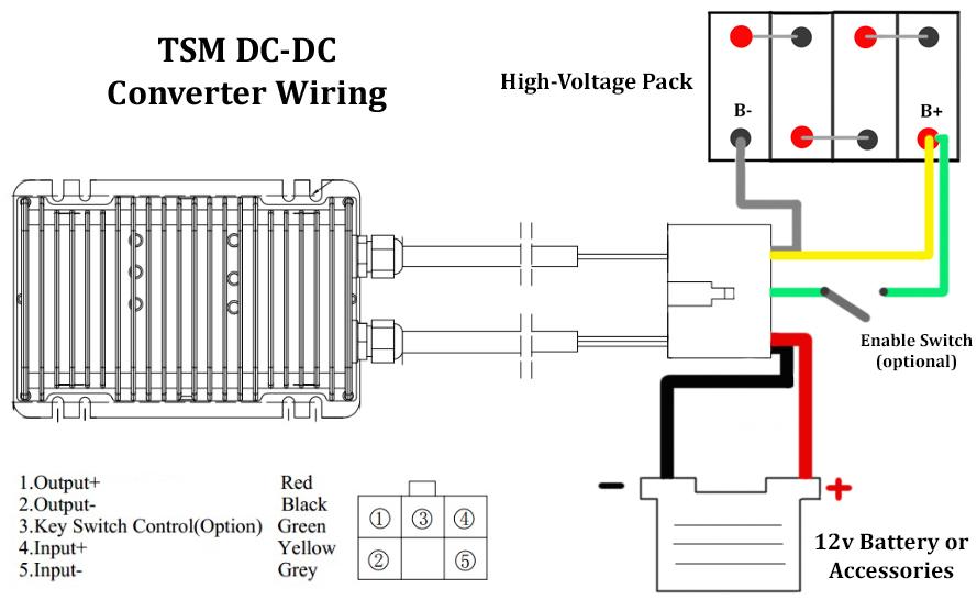 DC-DC Converters :: TSM 144V DC-DC