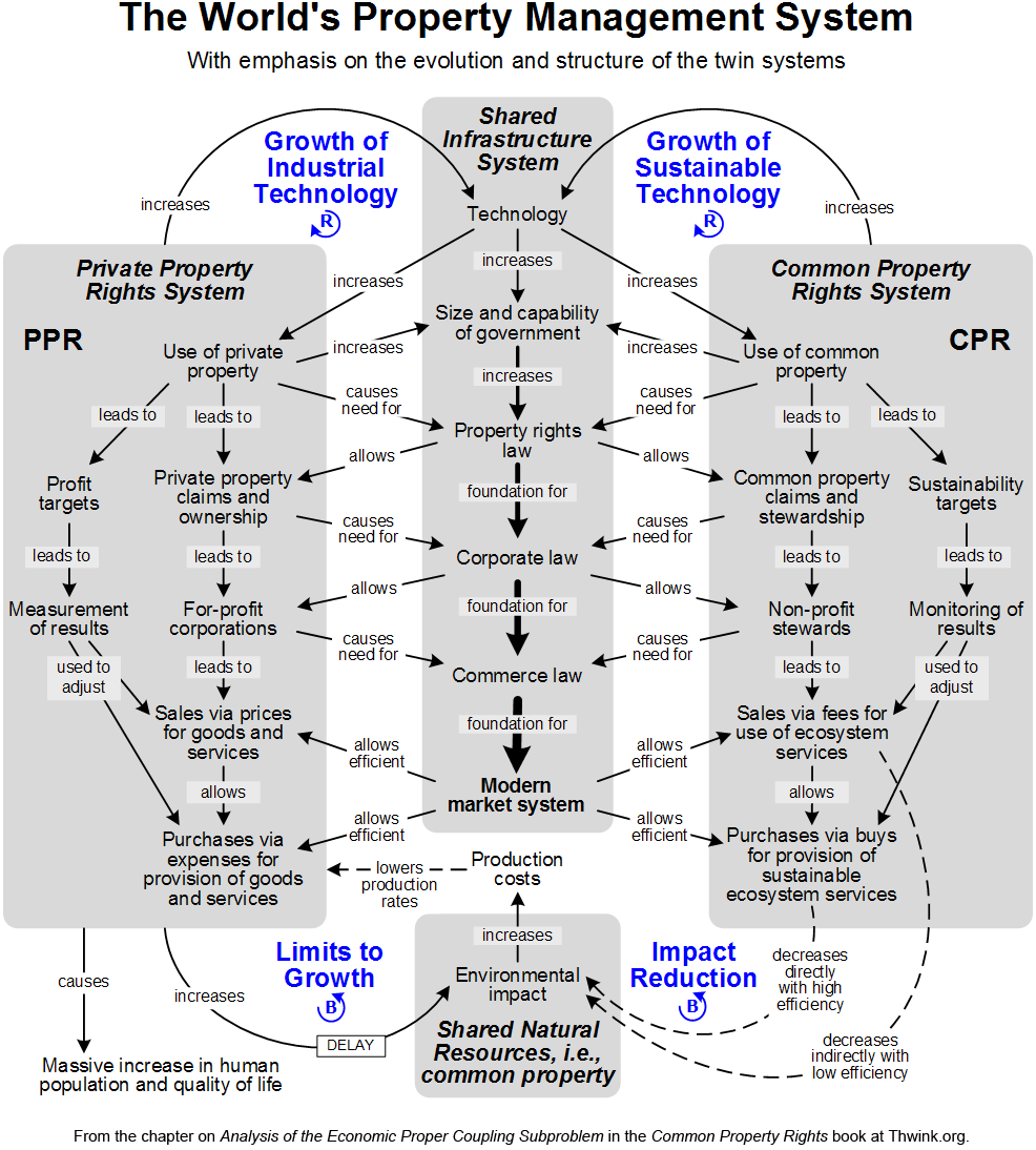 hight resolution of here s the full size diagram