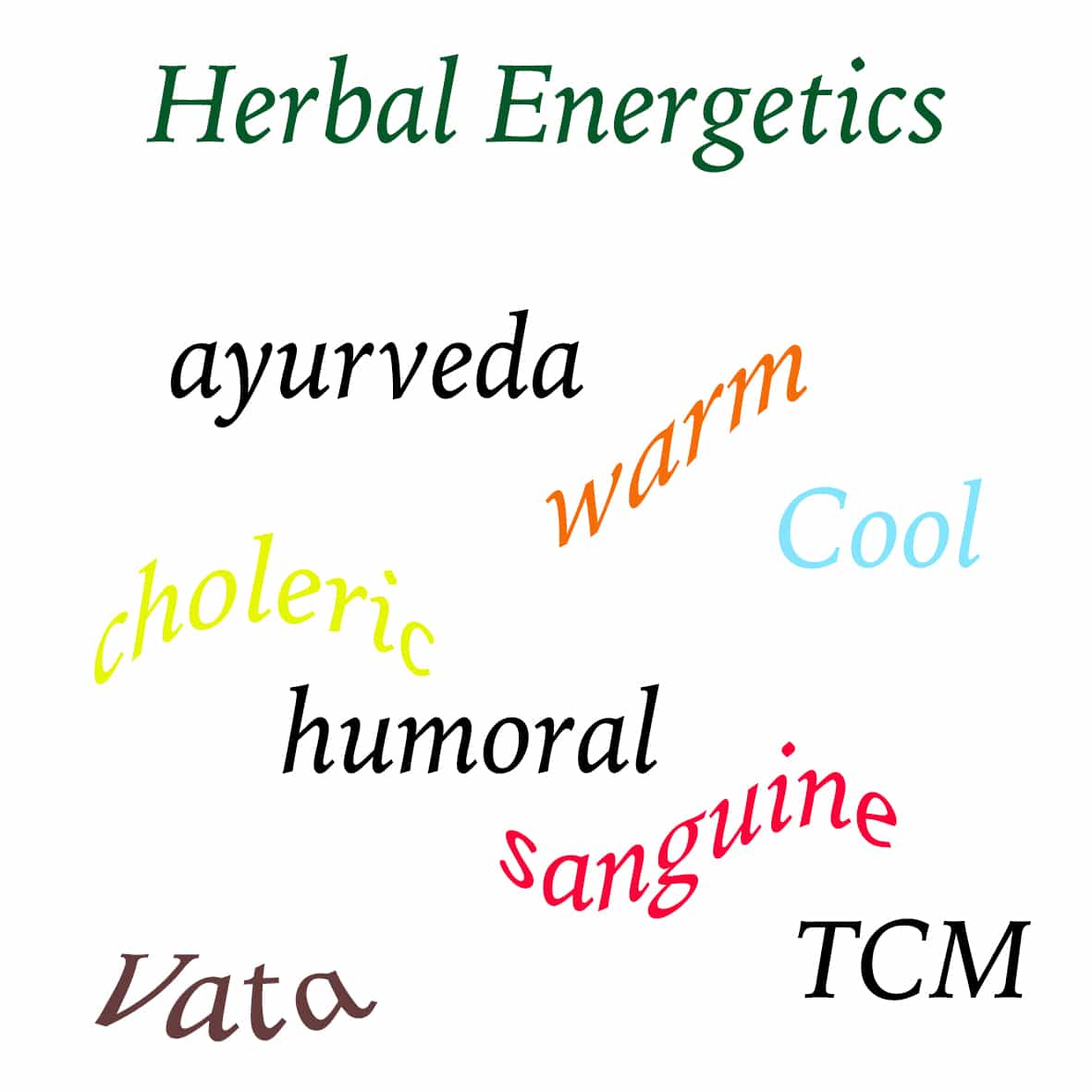 so what is Herbal Energetics ? Warm Cold Moist Dry ?