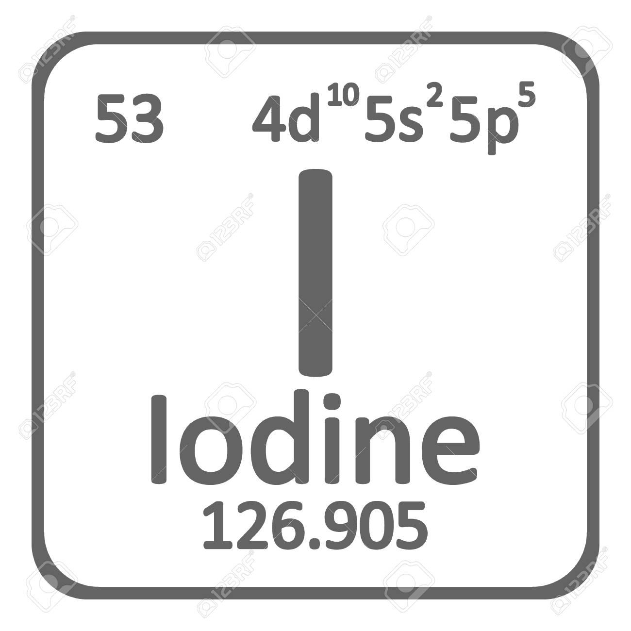 Highest Quality Thyroid Nascent Iodine