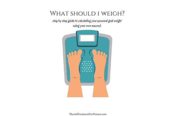 What Should I Weigh? How To Calculate The Optimum Weight ...