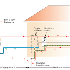 Single Line Diagram Of Distribution System Soldering Neutrik Path Earth Fault Current In Tt Systems