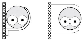 Table 4E3A XLPE Insulation / Copper / Single-core / Armoured
