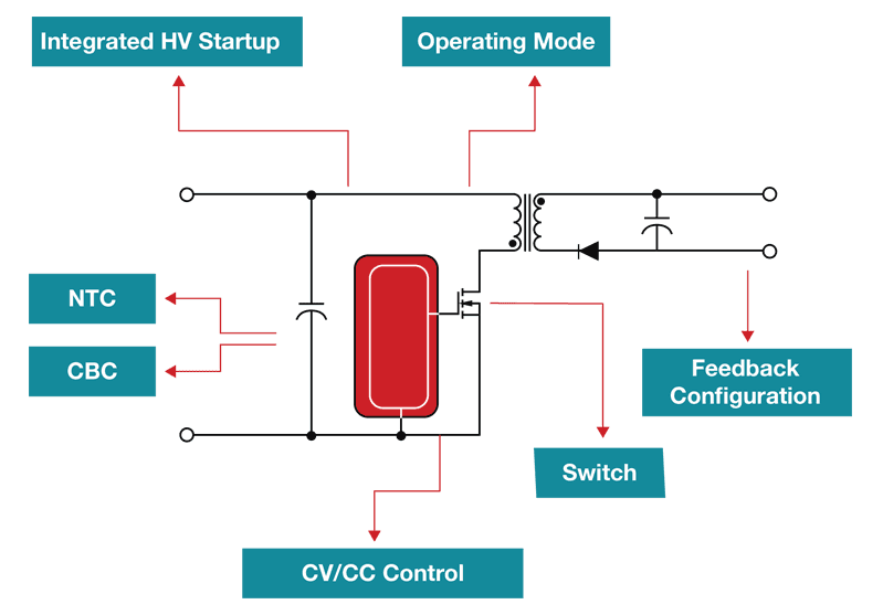 Design Of A Nonisolated Flyback Led Driver Circuit Reference