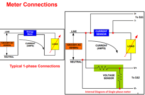 Using smart relay drivers for smart meters, part 1