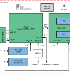 block diagram sbd hvac ticom wiring diagram page block diagram sbd xdsl modem dslam ticom [ 1318 x 837 Pixel ]