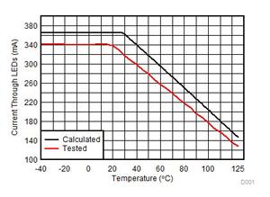 TIDA-01382 Automotive Daytime Running Light (DRL) LED
