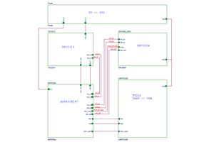 TIDA-00198 Resistive Dual Touch Reference Design Board