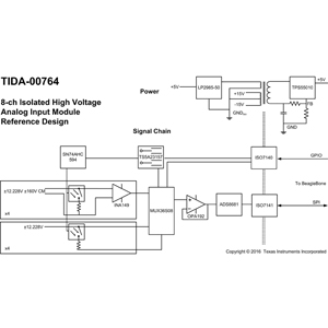 TIDA-00764 8-ch Isolated High Voltage Analog Input Module