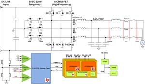 TIDA01606 10kW 3Phase 3Level Grid Tie Inverter Reference Design for Solar String Inverter