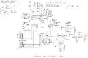 TIDC-CC1120-LRM-420-470MHZ Sub-1GHz Wireless Long Range
