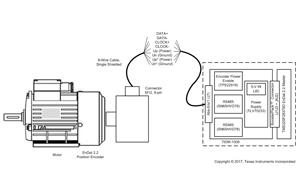 TIDM-1008 EnDat 2.2 Absolute Encoder Master Interface