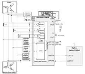 TIDM-3PH-ENERGY5-ESD Class 0.5 Three-Phase Energy