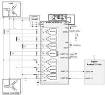 TIDM-3PHMTR-TAMP-ESD Three-Phase Metrology With Enhanced